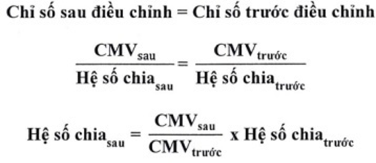 hệ số sau điều chỉnh VN-Index